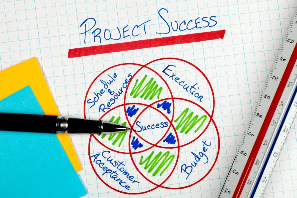 Projektmanagement für Führungskräfte ist die Königsklasse des Managements